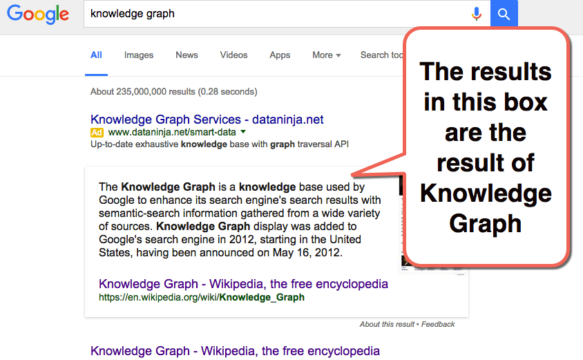 knowledge-graph-box-screenshot-compressed.png